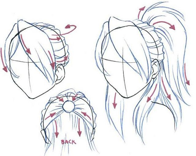 Drawing Tutorials Types Of Hairstyles How To Draw Hair Drawing Tutorial Drawing People