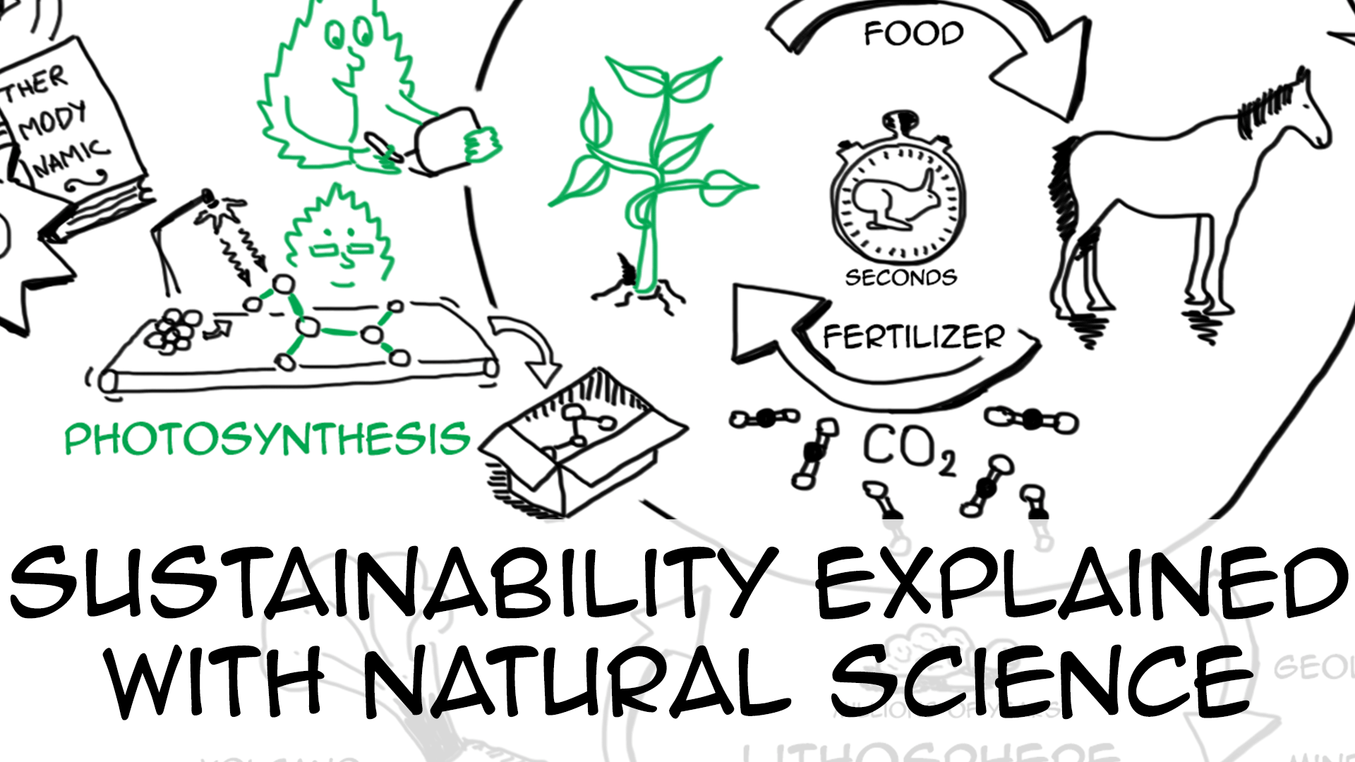 Cartoon, een uitleg hoe duurzaamheid werkt #sustainability #green #cartoon #earth