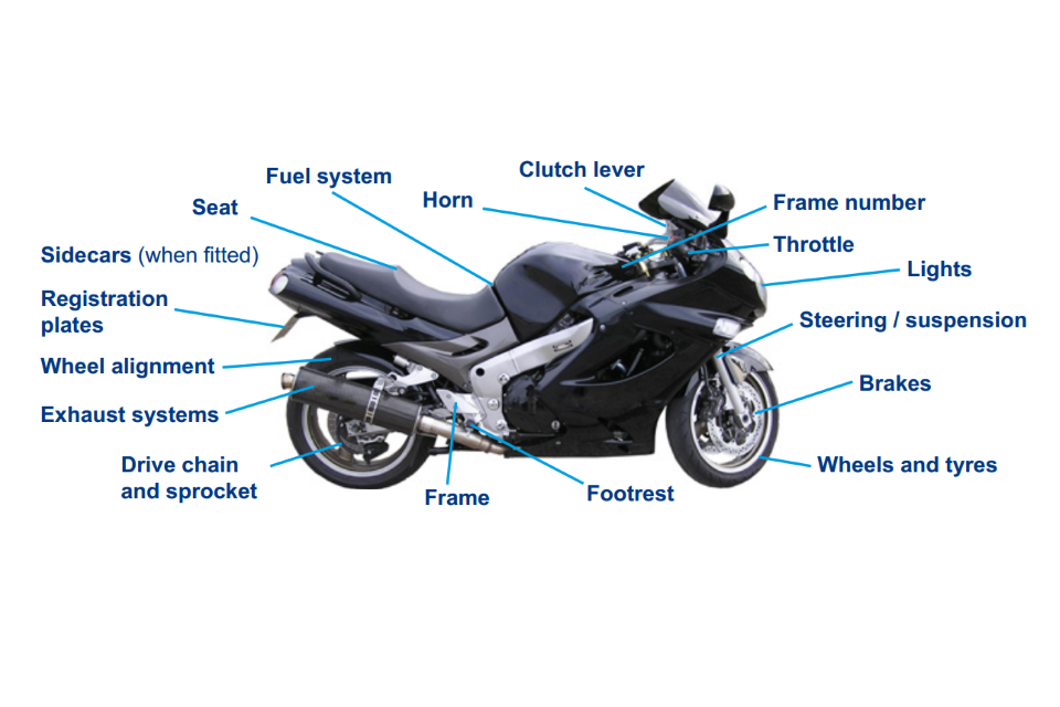Image Result For Motorbikes Parts Names And Uses English