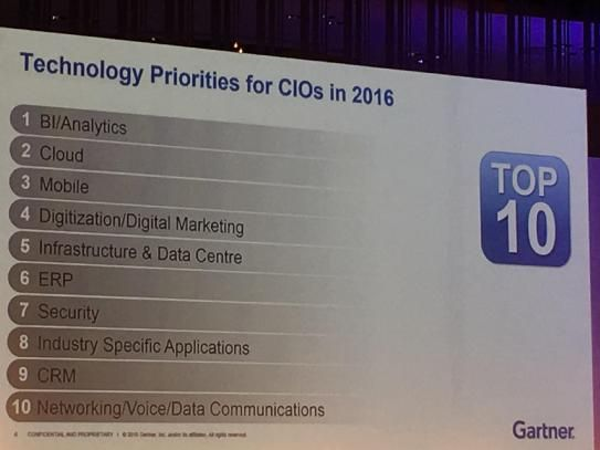 CIOu0027s Tech Priorities for 2016 according to Gartner Technology - ciso resume
