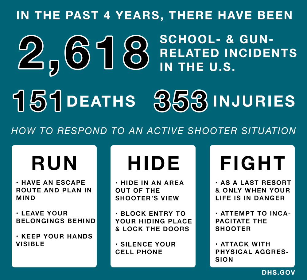 run hide fight the active shooter