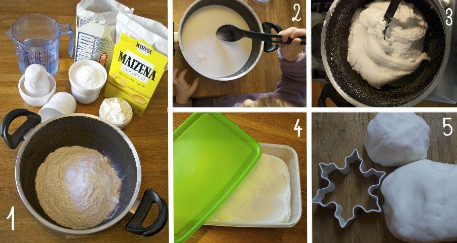Bagno Bicarbonato ~ Pasta di bicarbonato great cool ideas clay