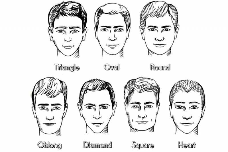 Best Short Beard Style Perfect For Your Face Shape Tips From Top