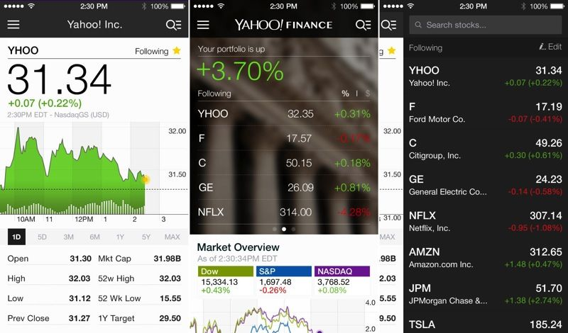 Yahoo finance app for iphone and ipad updated with new design ios yahoo finance app for iphone and ipad updated with new design ios blog malvernweather Image collections