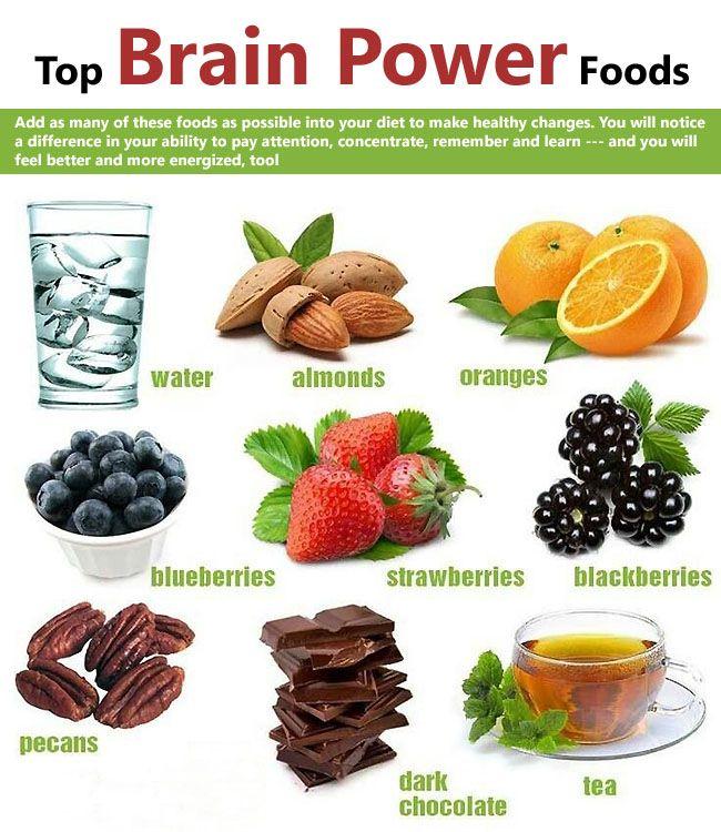 Brain Foods Infographic Jpg 650 750 Brain Power Food Brain Boosting Foods Brain Healthy Foods