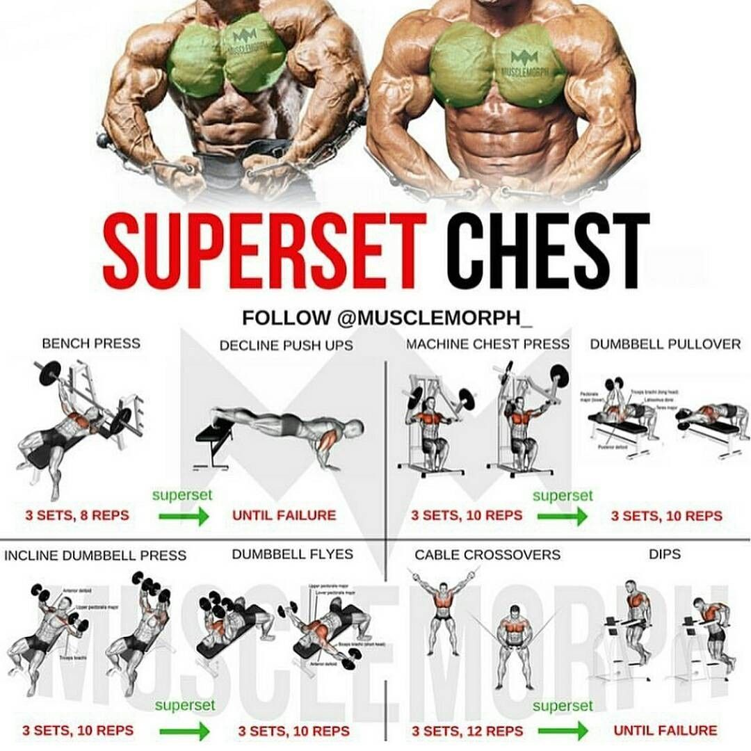 Superset Chest Workouts Chest workouts, Shoulder workout