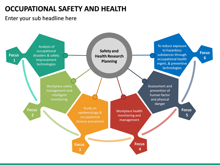 Occupational Safety And Health Occupational Health And Safety
