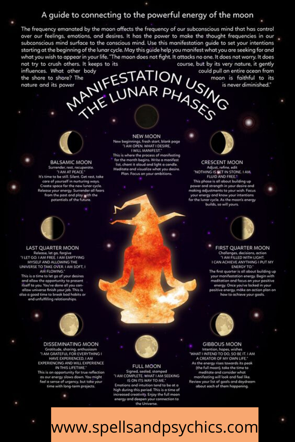 Manifestation Using The Lunar Phases Moon Manifestation Wiccan Witch New Moon Rituals Witch Magic