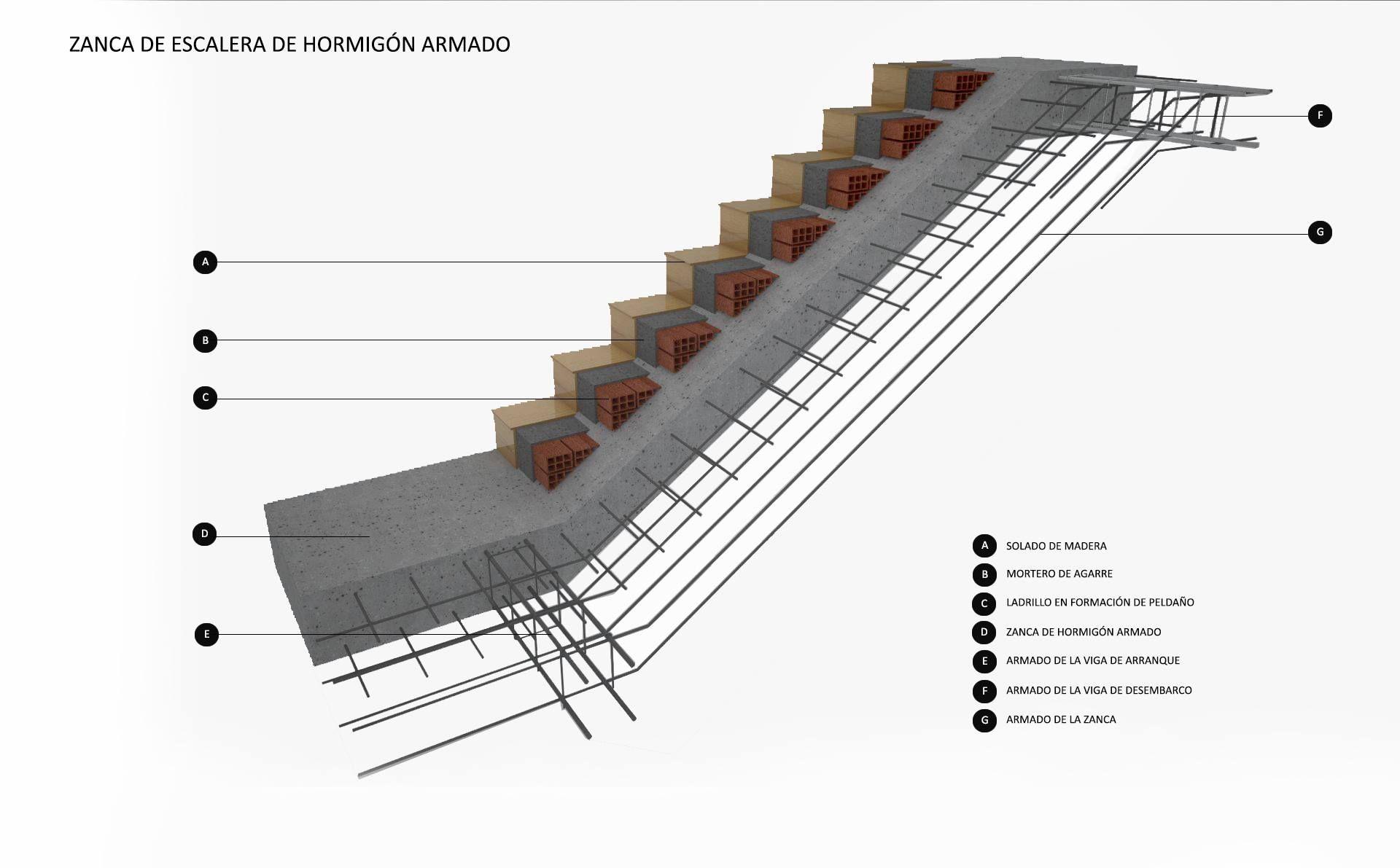 Zanca de escalera de hormig n armado detalles de for Construccion de escaleras