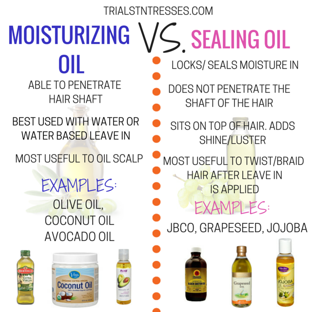 Moisturizing Oil Vs. Sealing Oil - Trials N Tresses #naturalhaircare