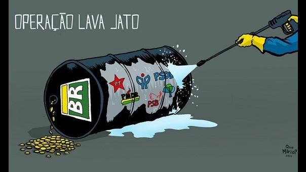 """El impacto del """"Lava-Jato"""" en el capitalismo brasileño - Amílcar Salas Oroño   Sin Permiso"""