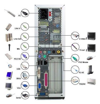 Informatik und Ingenieurwesen: Verwendung von Pin !!!