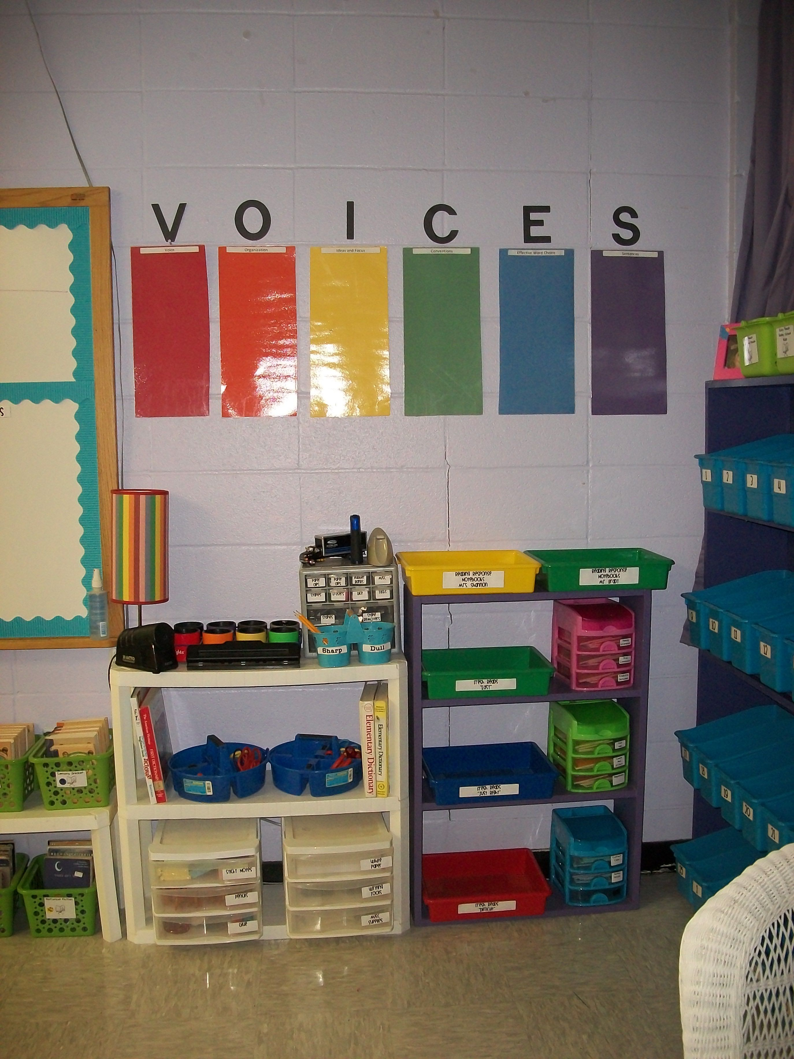 Voices Will Be Where We Post Our 6 Trait Writing Mini