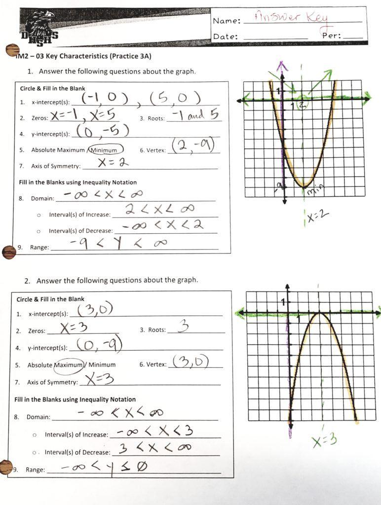 Characteristics Of Quadratic Functions Worksheet Blank Worksheet Templates In 2020 Quadratics Quadratic Functions Worksheet Template