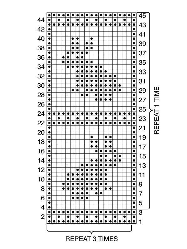 Image result for peter rabbit crochet chart | Tischläufer ...