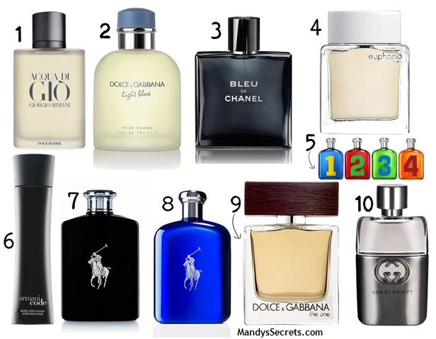 Mandyssecrets Holiday Shopping Guide 2012 Best Selling Men S