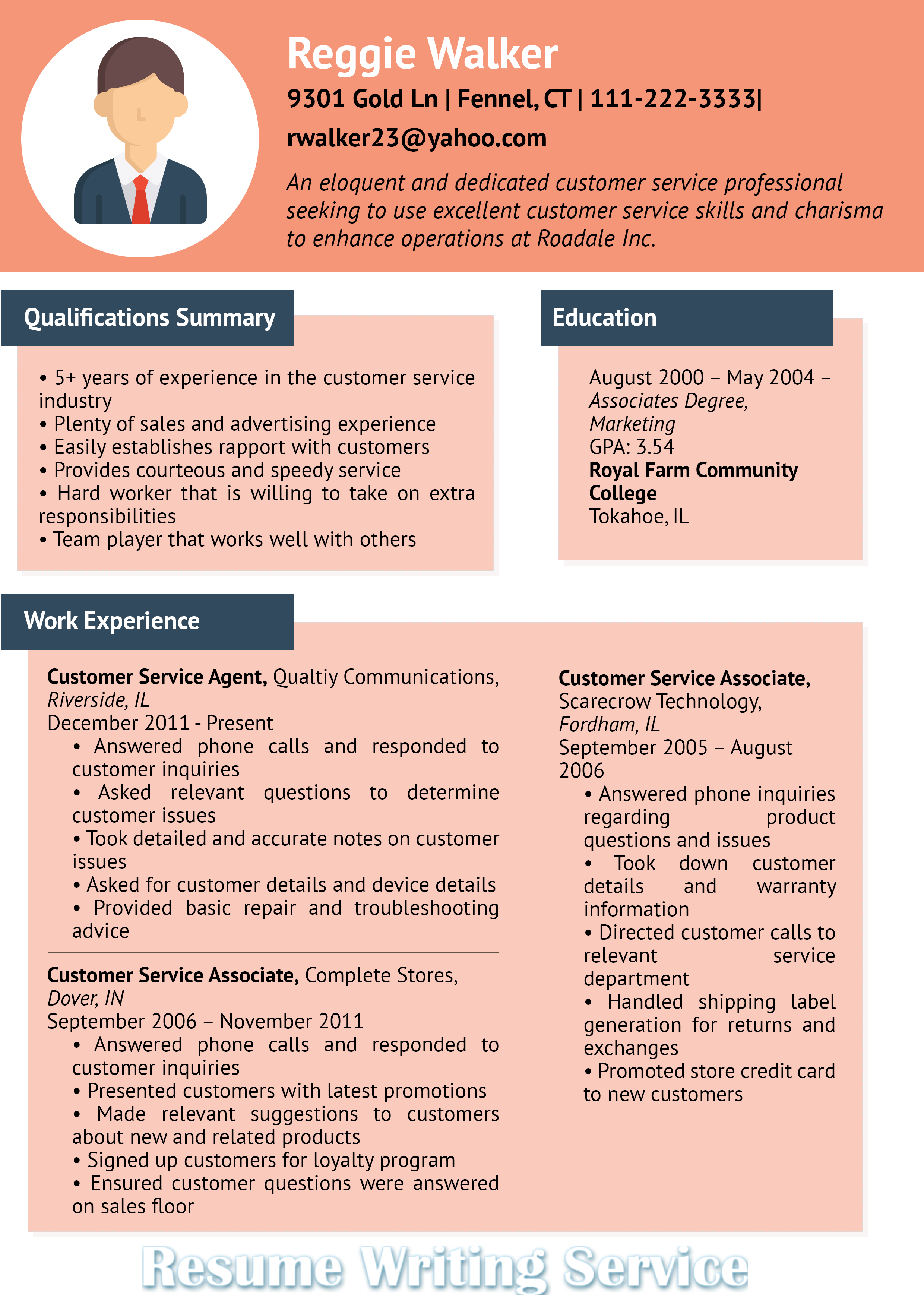 best 2 page resume format