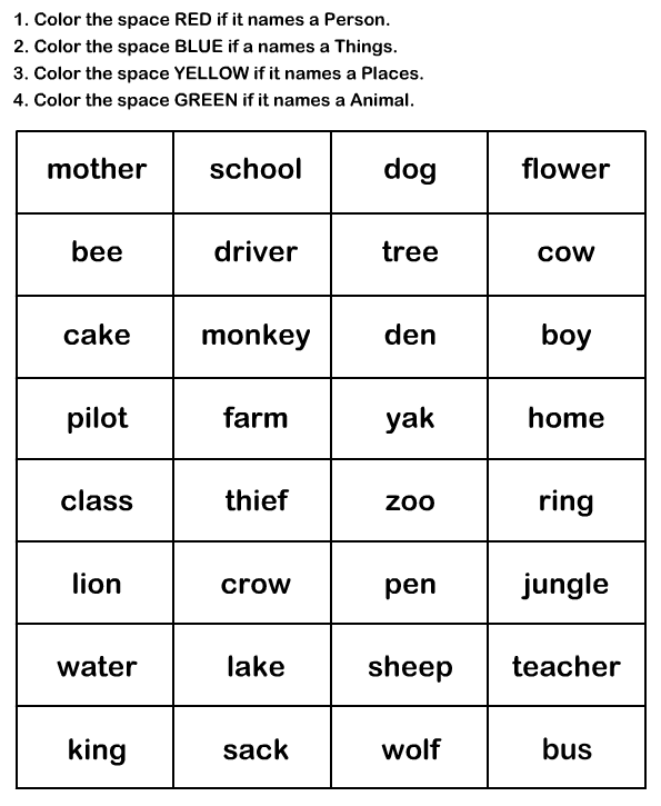 Naming Words Worksheets- esl-efl Worksheets - kindergarten ...