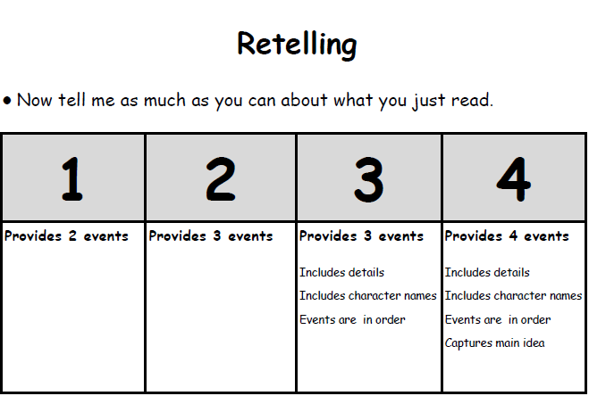 simple retell rubric