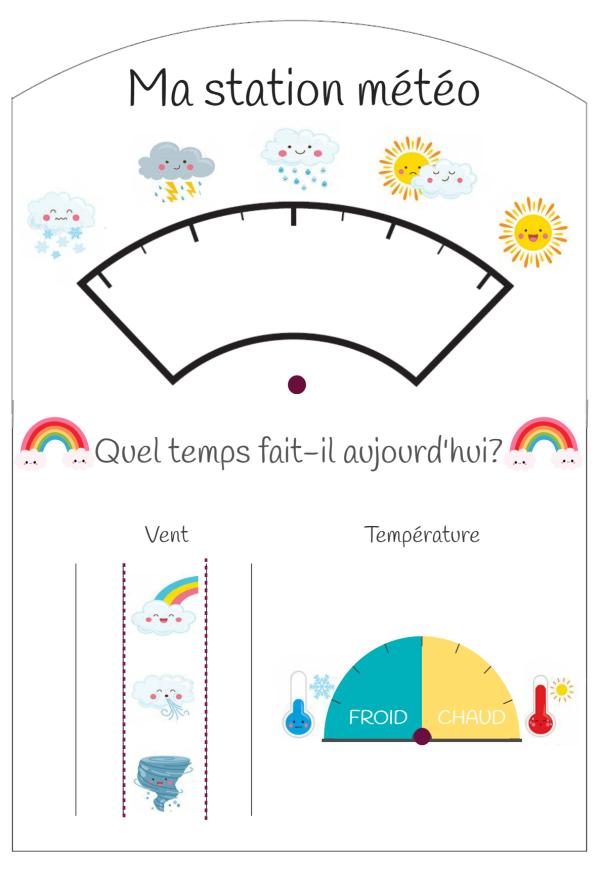 Faire La Pluie Et Le Beau Temps : faire, pluie, temps, Faire, Pluie, Temps:, Station, Météo, Imprimer, Boyama, Sayfaları
