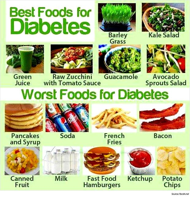 Diabetes Mellitus Foods To Avoid