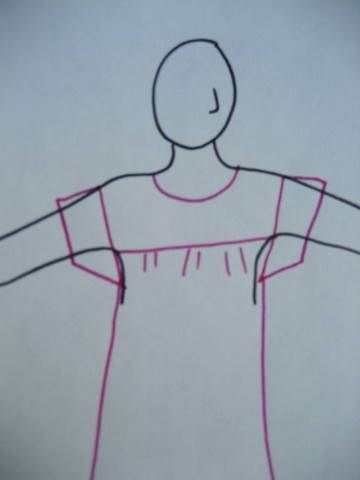 proportions for a Huipil | Sewing | Pinterest