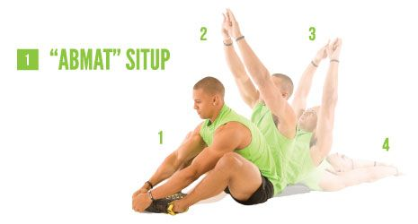 Ab Mat Situps The Only Way To Do A Real Situp Crossfit