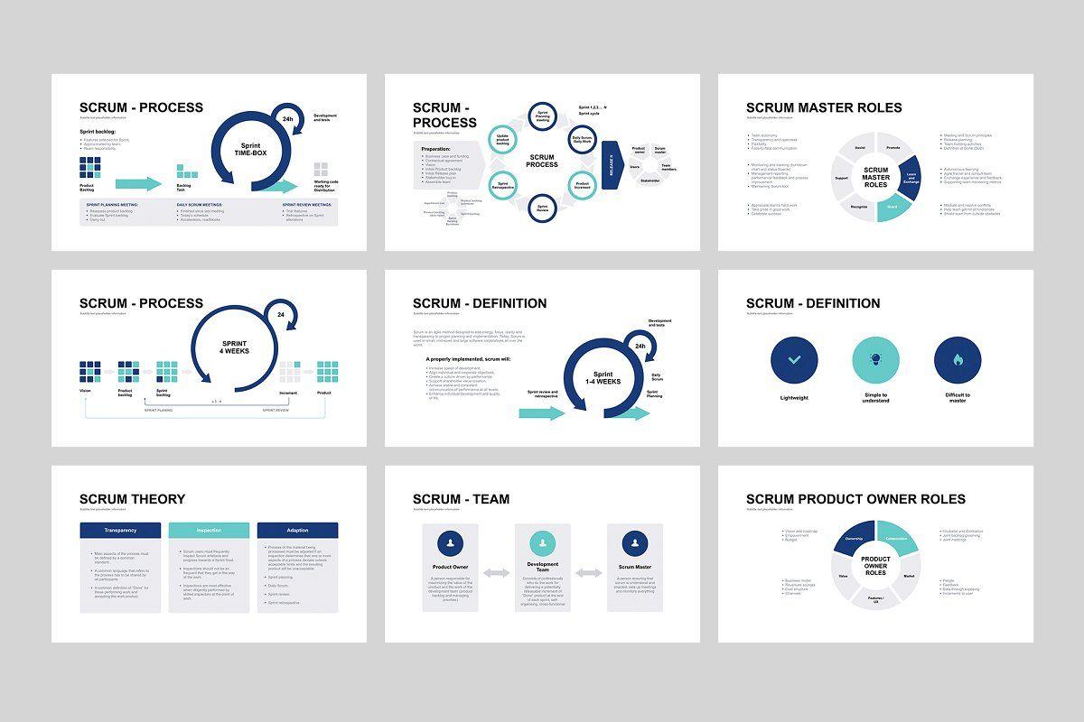 Scrum Model PowerPoint template in 2020 Powerpoint