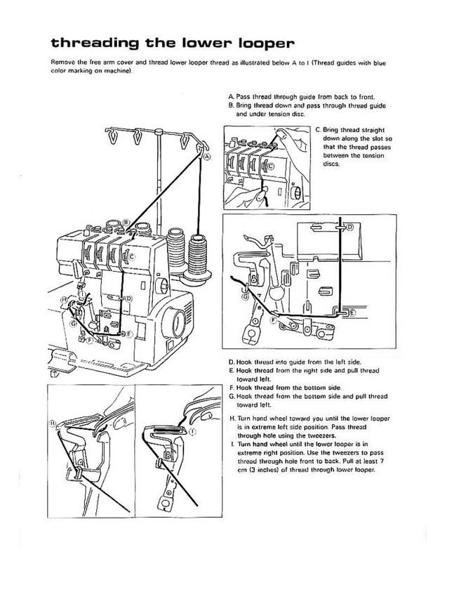 simplicity easy lock 804 804d serger instruction manual sewing rh pinterest com simplicity 8994w instruction manual simplicity 8994w instruction manual