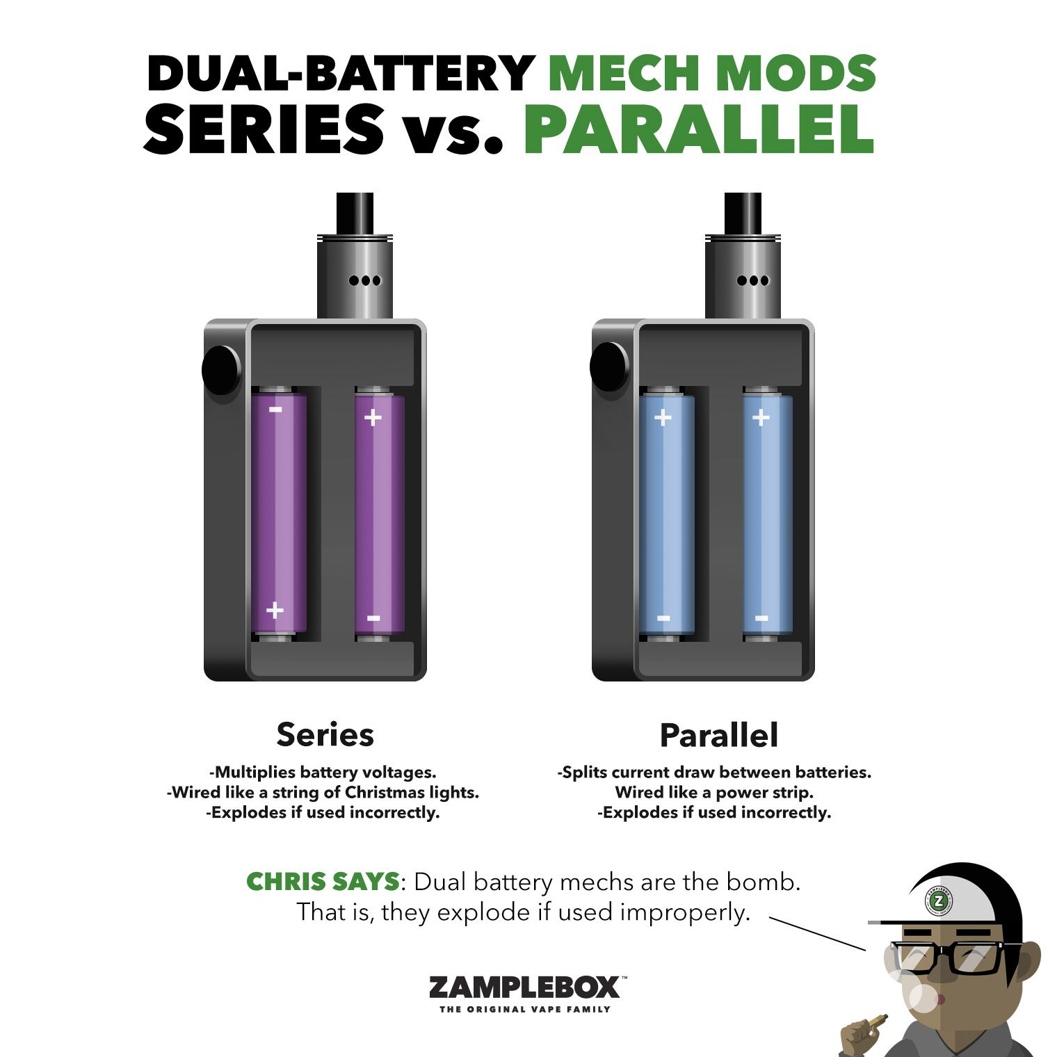 battery orientation is vital to your safety with unregulated parallel and unregulated series box mods get all the details and diagrams here  [ 1520 x 1520 Pixel ]