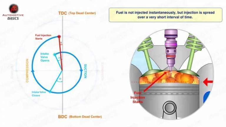 Marine Diesel Engine Wiring Diagram And Engine Valve