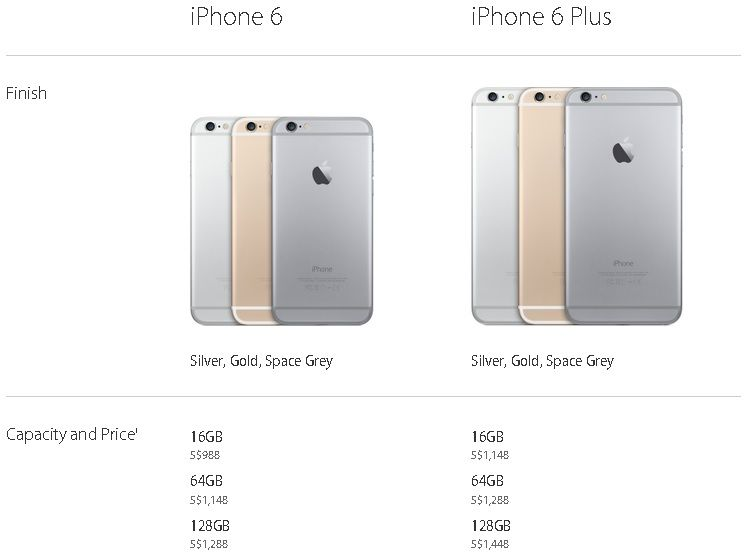 iphone 6 price in singapore - Google Search | iphone 6 Price