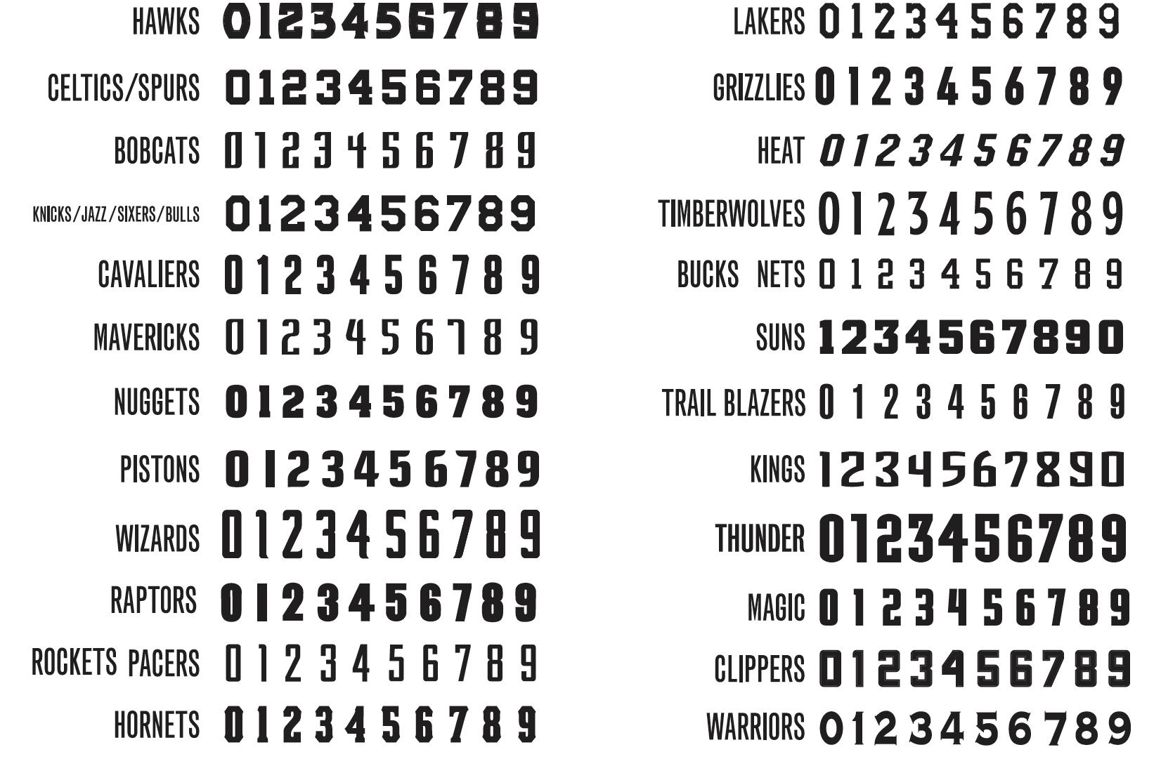 Uni Watch 201112 NBA uniform, logo changes NBA, Fonts