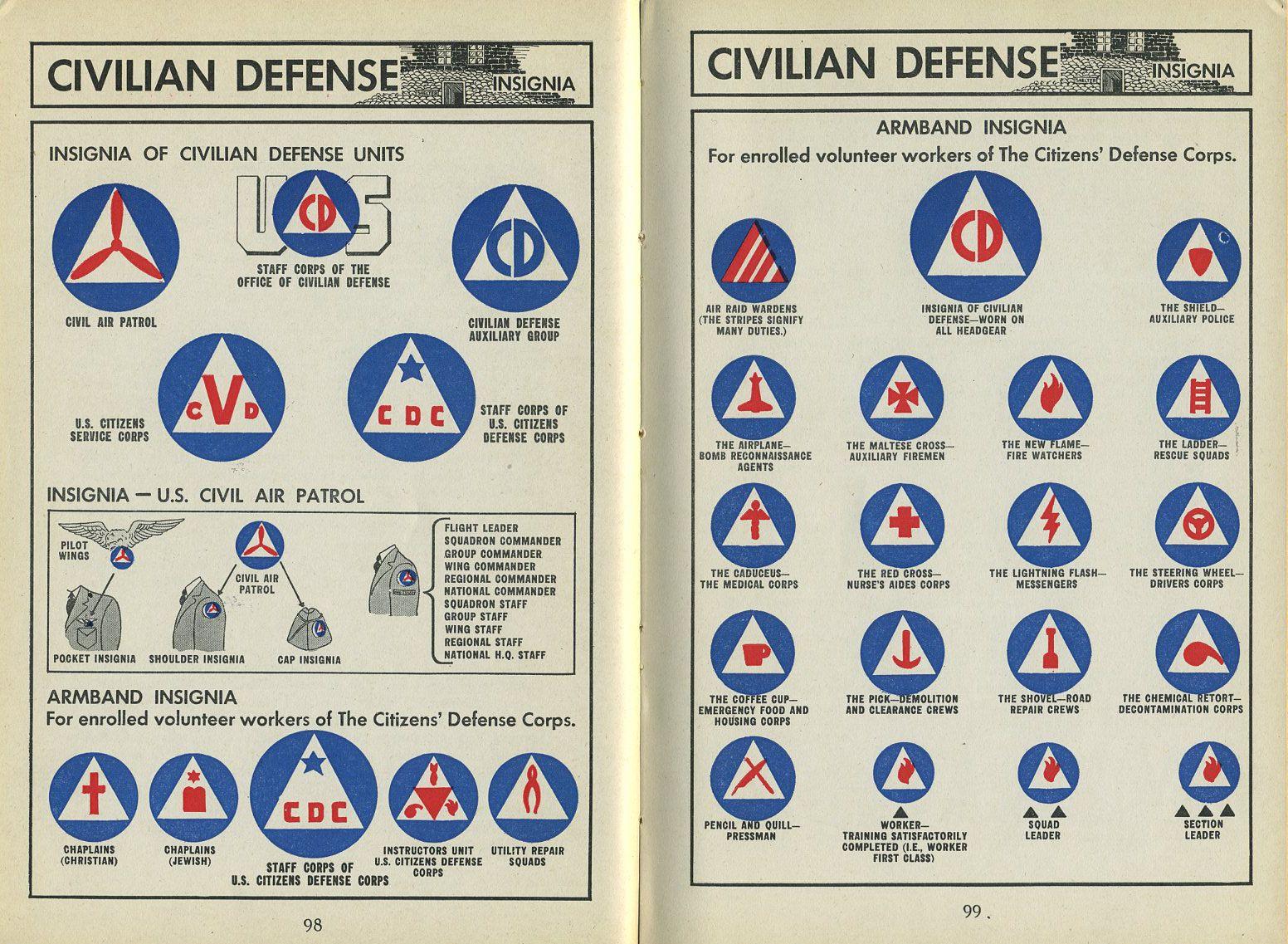 "Vintage Military Design ""United States Service Symbols"