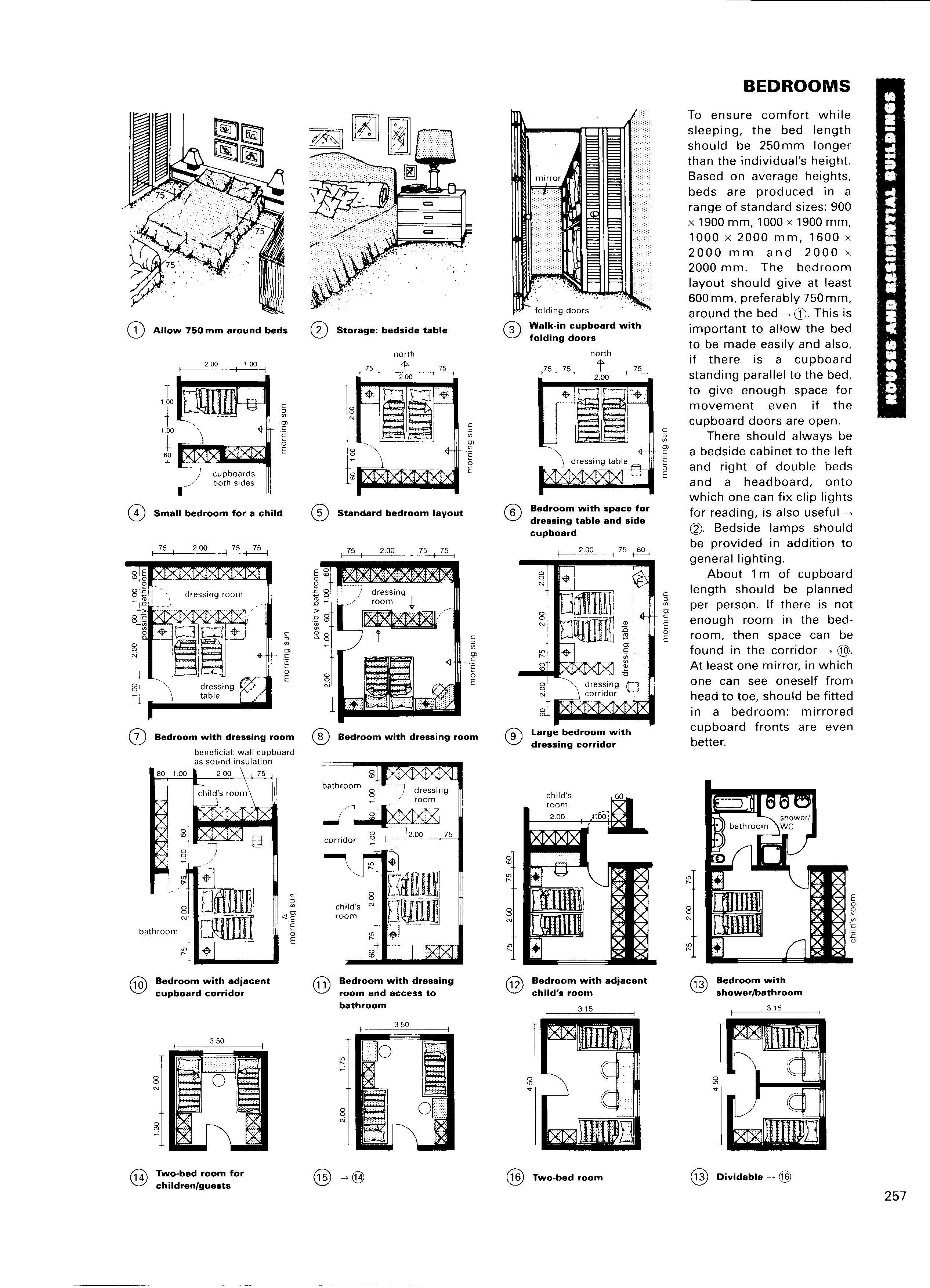 Architectural Standard Ernst Peter Neufert Ergonomia