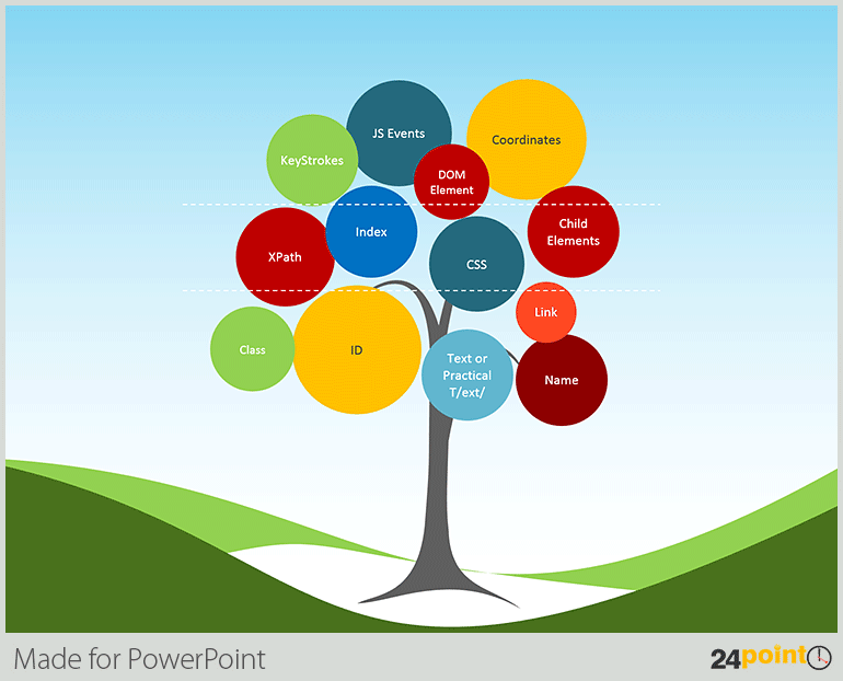 Tree diagrams for your powerpoint presentations versatile uses of from root cause analysis to marketing plans to mapping literature sources see how we have adapted the tree diagram for your powerpoint presentations ccuart Image collections