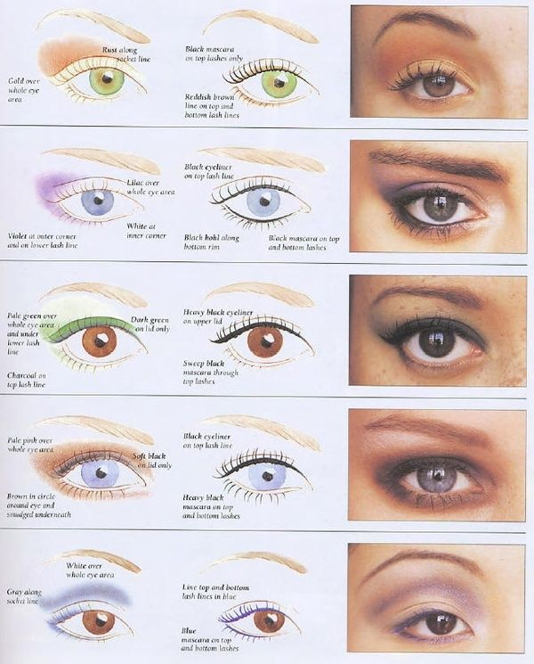 Different Eye Makeup Options Face Charts And Eyeshadow Application