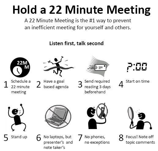 In Most Meetings Most Of The Time Most People Think Most Of What