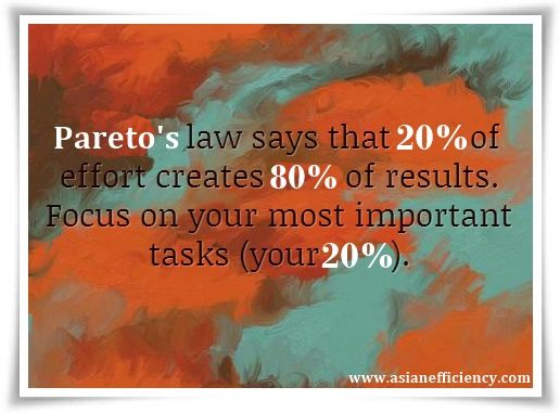 Pareto's Principle, more popularly known as the 80/20 rule, will make you more conscious about how you should spend your time. http://www.asianefficiency.com/mindsets/the-pareto-principle-or-8020-rule/
