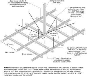 Seismic Mitigation Detail For Suspended Acoustic Tile