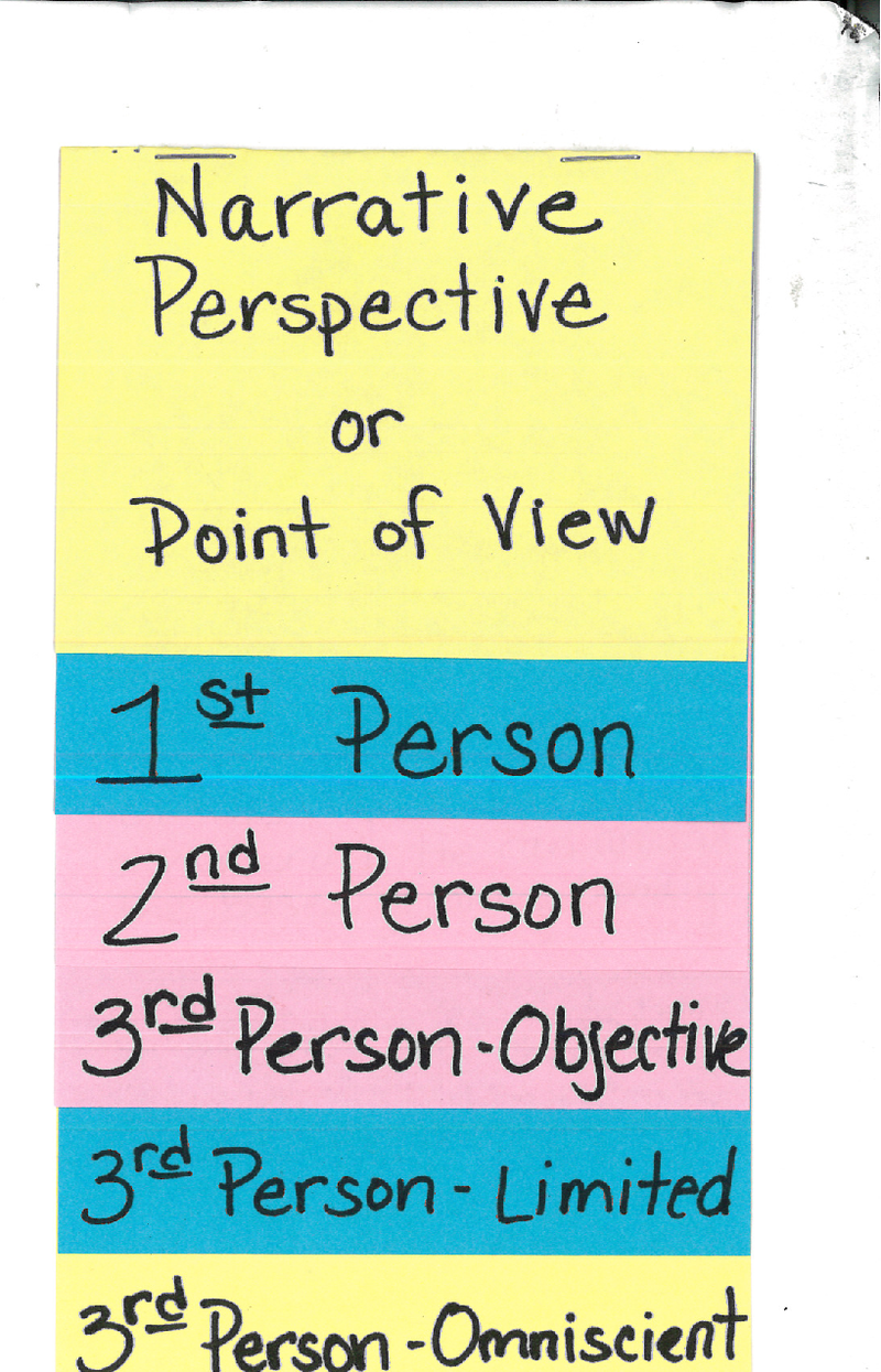 point of view foldable template