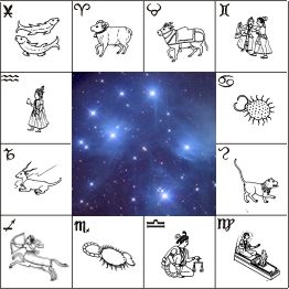 astrology indian style