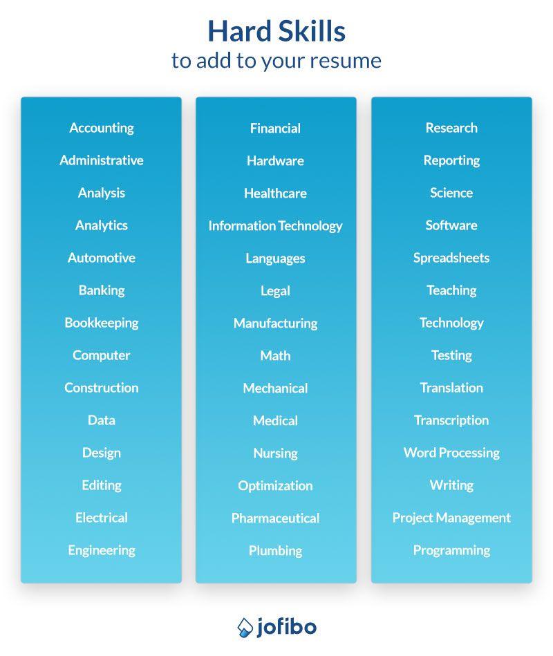 Hard Skills To Add To Your Resume Resume Skills Medical Transcription Skills