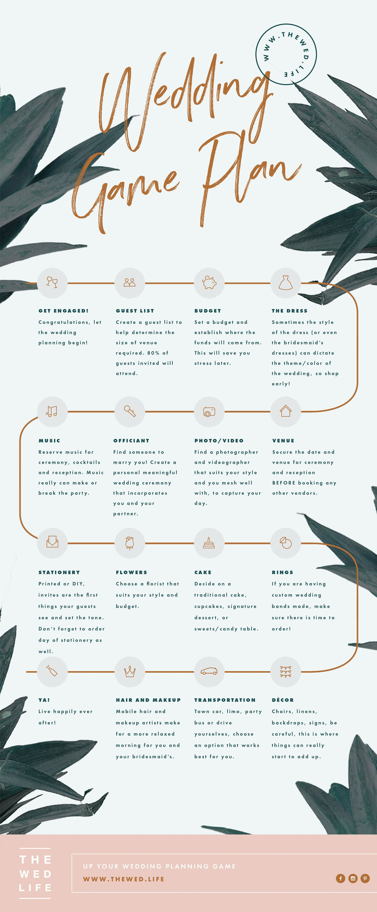 Tips For Creating The Ultimate Wedding Game Plan  Timeline