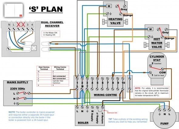 3 Zone Heating System Wiring Diagram
