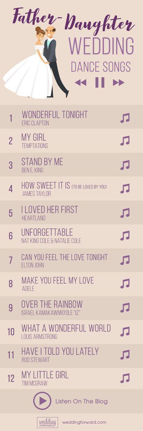 wedding song playlist template