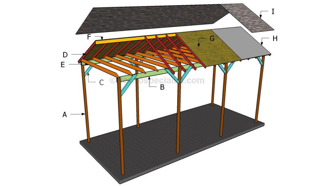 How to build a wooden carport Wooden carports, Wooden
