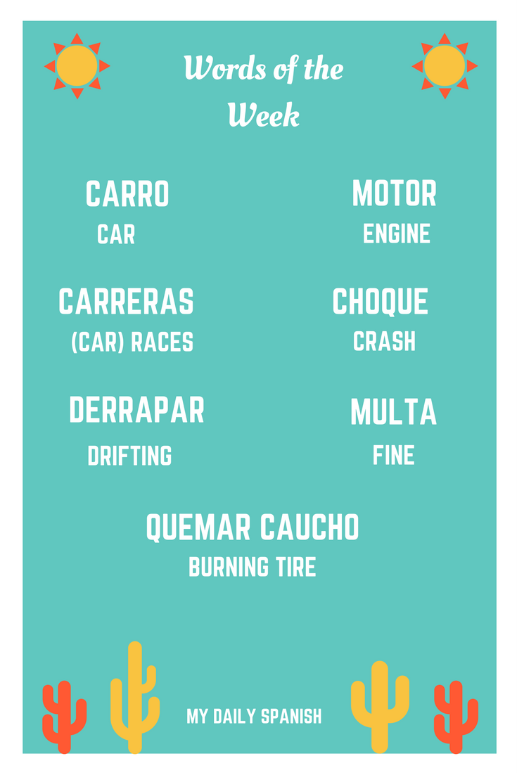 Spanish Vocabulary And Expressions Category In With Images
