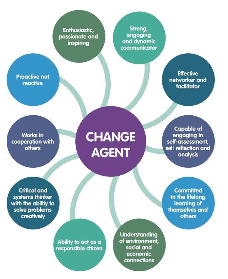 Skills of a Change Agent Environmental jobs agency
