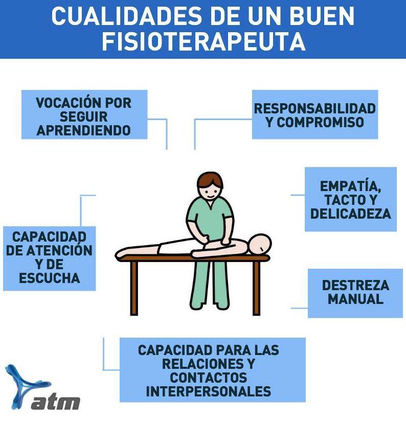Qué Cualidades Debe Tener Un Buen Fisioterapeuta Physical Therapist Physiotherapy Healthcare Architecture